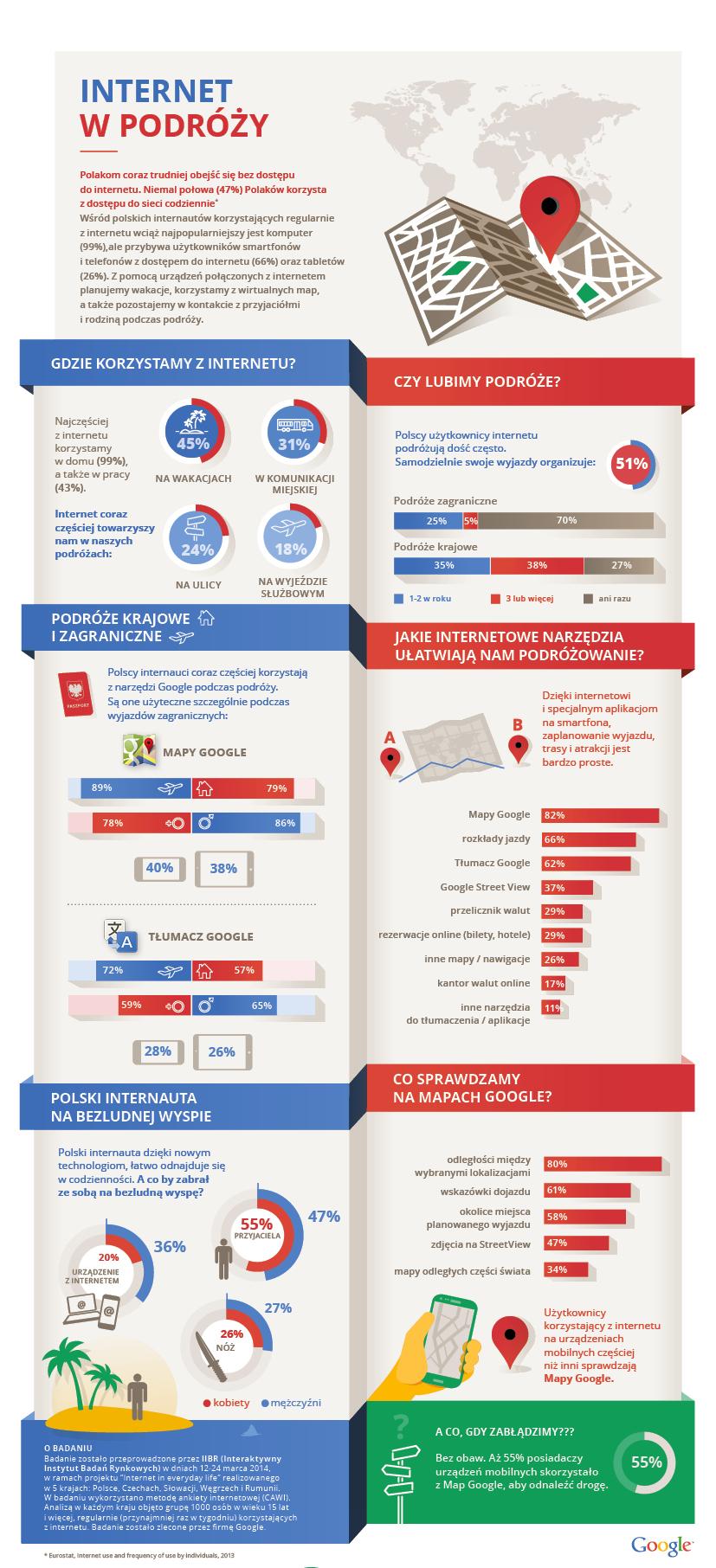 Badanie Google_Infografika_Internet w podrozy