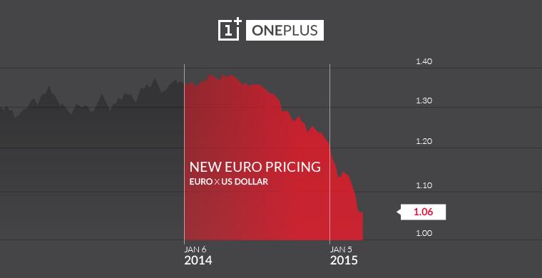 euro-chart-blog-332b55936f74514a,0,920,0,0